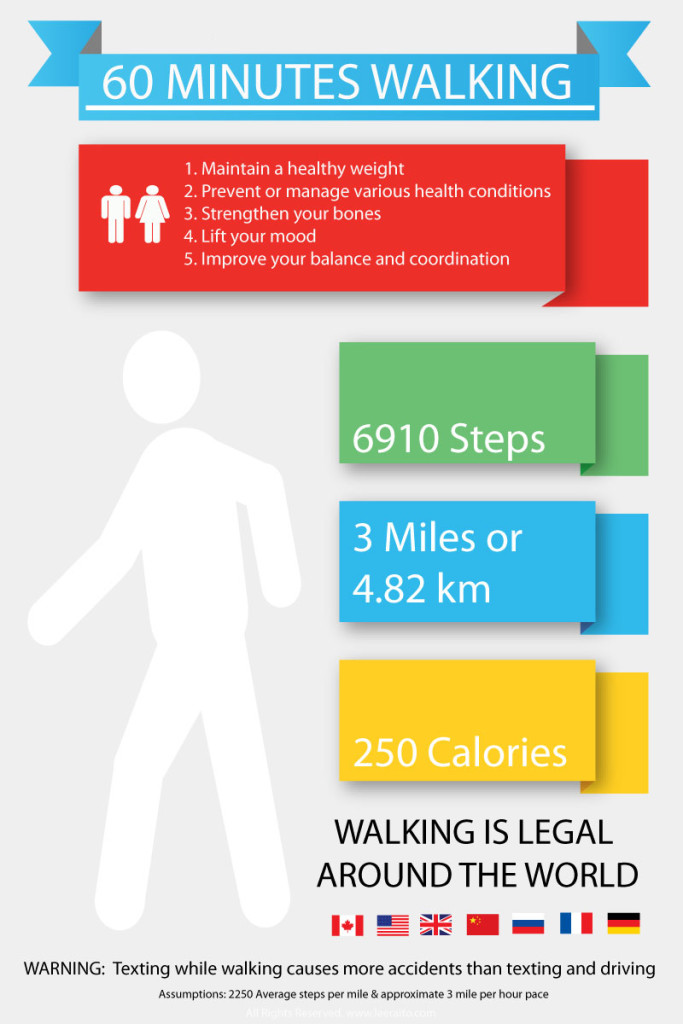 60-minute-walking-infographic